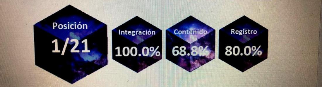 SIMAS Acuña, el mejor evaluado entre los sistemas operadores de agua de Coahuila