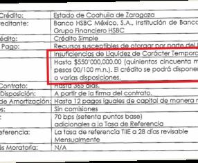 Gobierno de Riquelme miente: se endeuda por otros 550 mdp