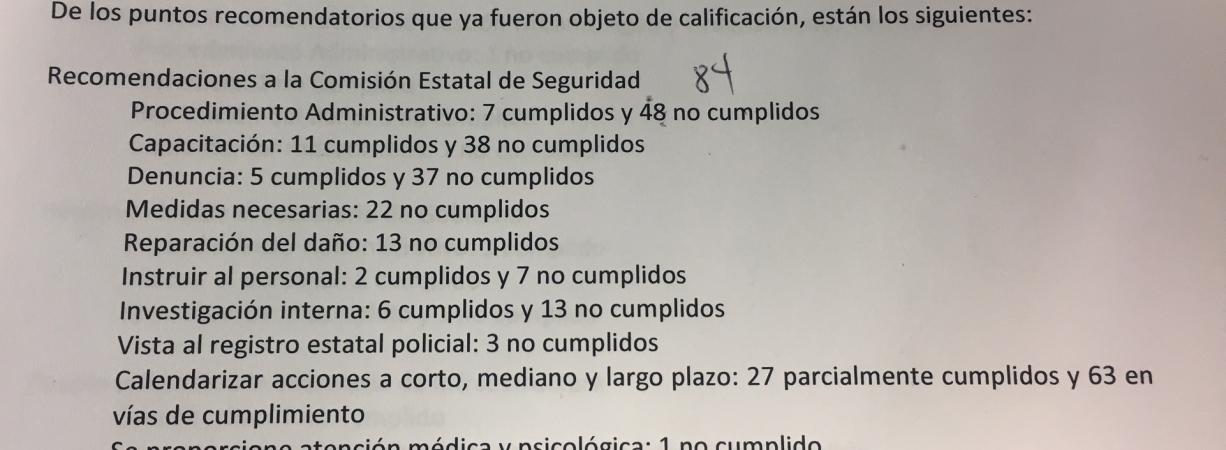 Difieren cifras sobre abusos de Fuerza Coahuila entre SSP y CDHEC