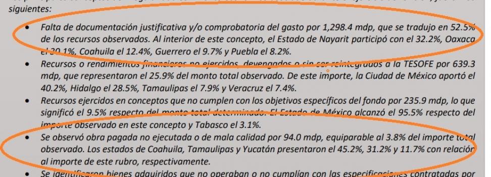 Coahuila en primer lugar, pero en pagar obras inexistentes