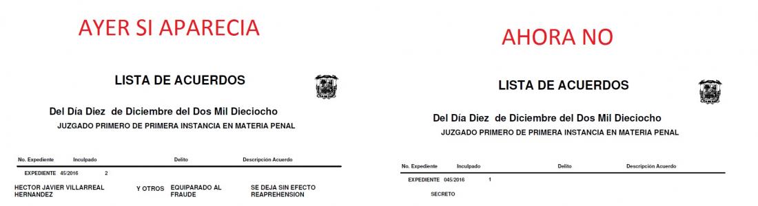 """Juzgado clasifica como """"secreto"""" expediente sobre Javier Villarreal"""