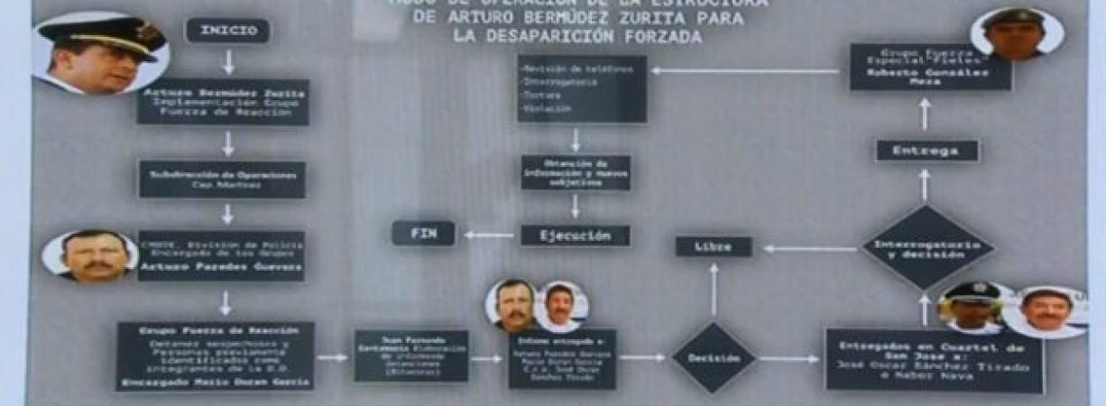 Veracruz: detenidos 19 ex mandos de SSP y policías, por desapariciones forzadas