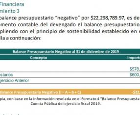 Establece ASE irregularidades en Acuña por 7.7 mdp