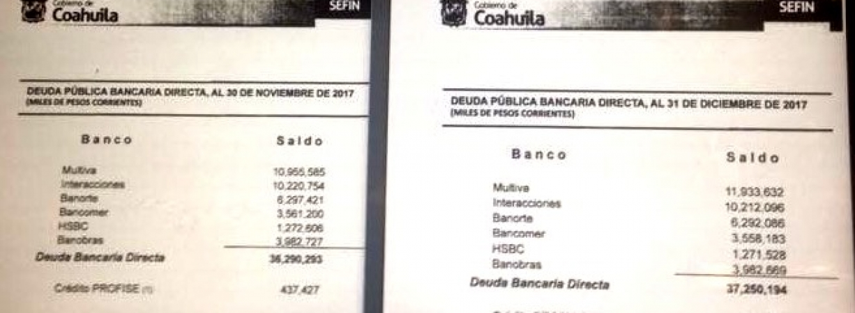 Sube 959 mdp deuda con Riquelme