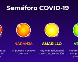 Pasa Coahuila a semáforo amarillo y registra contagios en personas vacunadas